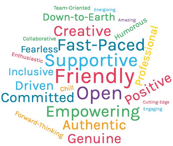 Employee Spotlight Word Cloud