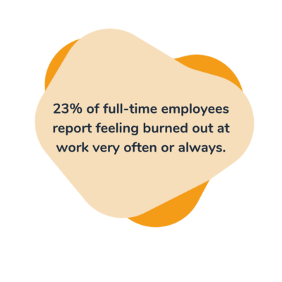 Burnout frequency graphic