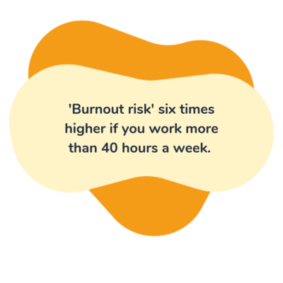 Burnout risk graphic