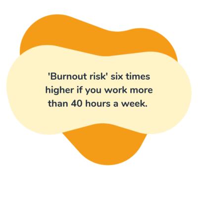 Burnout risk graphic