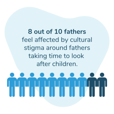 Fathers Affected By Cultural Stigma Graphic