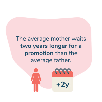 Mothers Waiting For Promotion Graphic