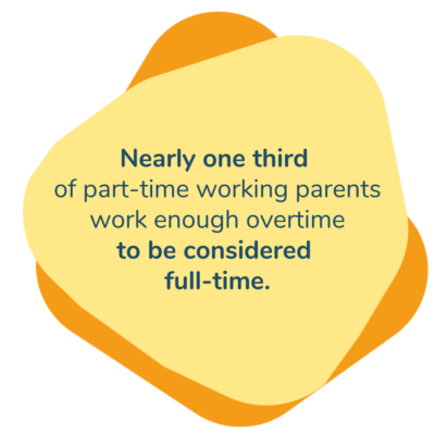 Parents Working Enough Overtime to Be Fulltime Graphic