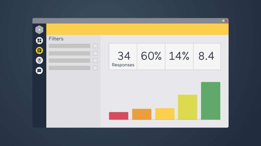 hive-platform-employee-survey-confidentiality
